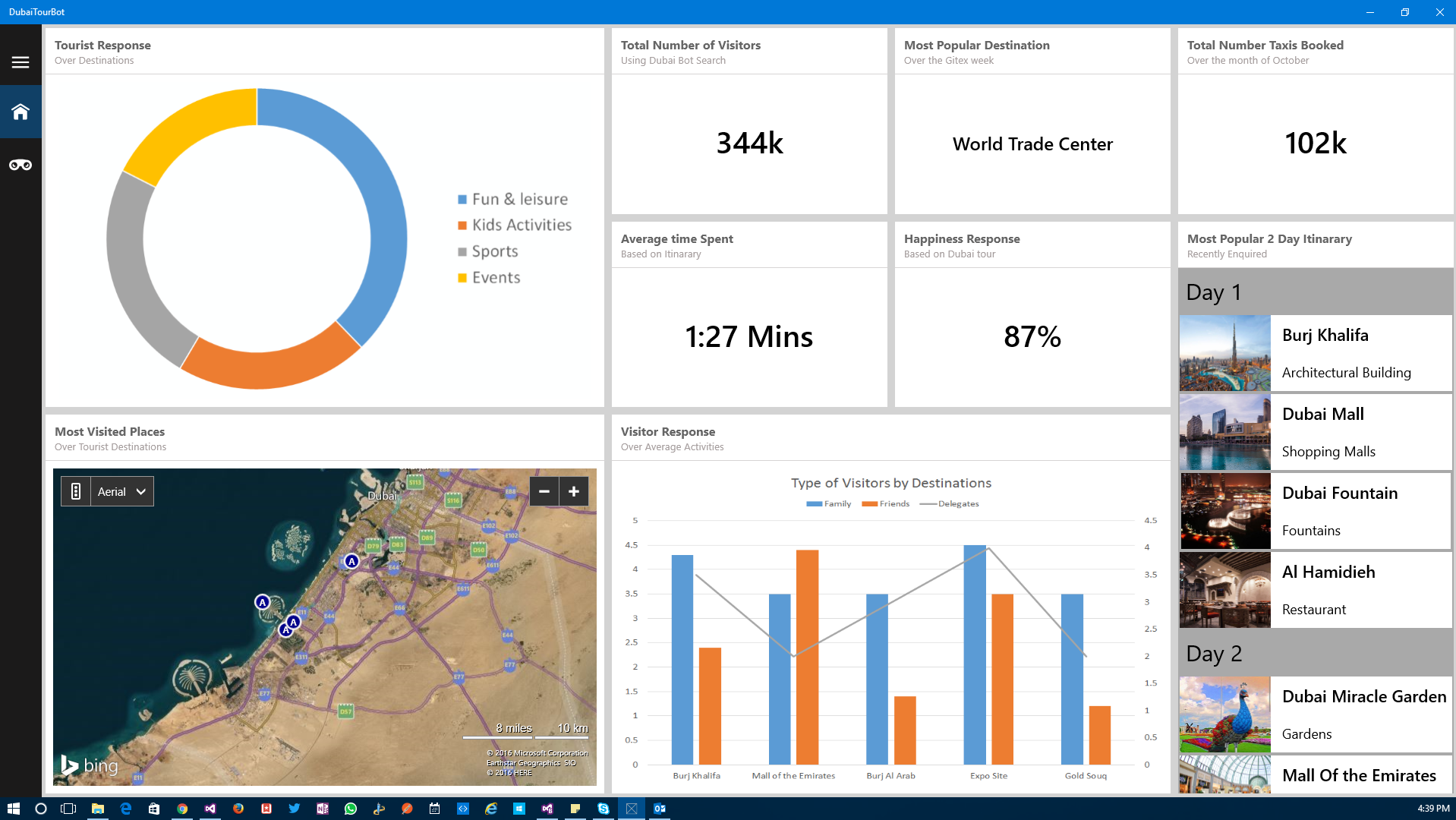 Microsoft presents virtual tour guide Dubai Bot at Gitex 2016