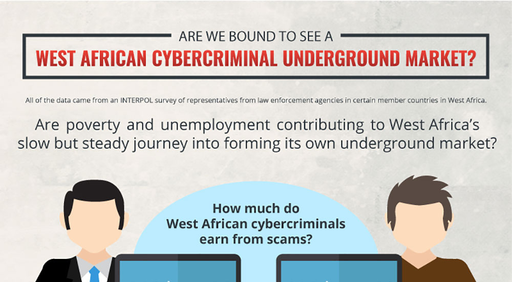 Joint Trend Micro and INTERPOL report finds significant growth in West African cybercrime