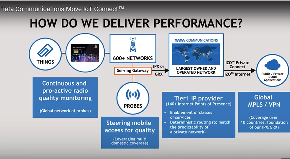 Tata Communications, Dreamtime Technologies, build cloud network for Sub Sahara